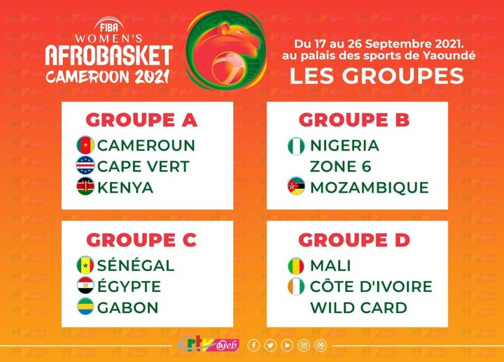 Women's AfroBasket 2021: Cameroon drawn in group A against Cape Verde and Kenya